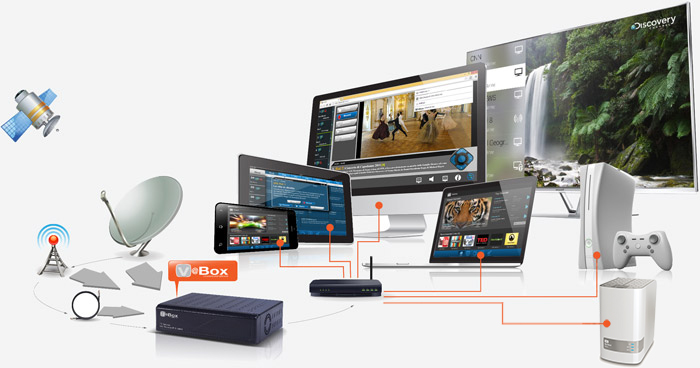 The Best Satellite TV on Your Computer in Australia 2019